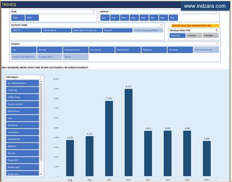 free finance spreadsheet free home budget spreadsheet personal finance spreadsheet