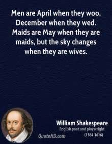 William Shakespeare Quotes About Women