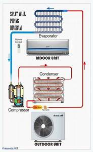 Diagram Split Ac  U2013 Car Wiring Diagram