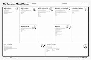 lean launchpad steve blank With lean canvas template pdf