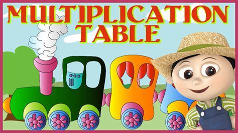 Multiplication Table 3 Train For Kids Youtube