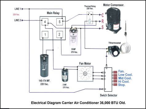 solucionado como conect 243 el termostato a aire de ventana samsung analog 237 yoreparo
