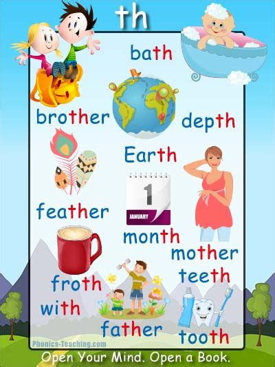 words phonics poster words