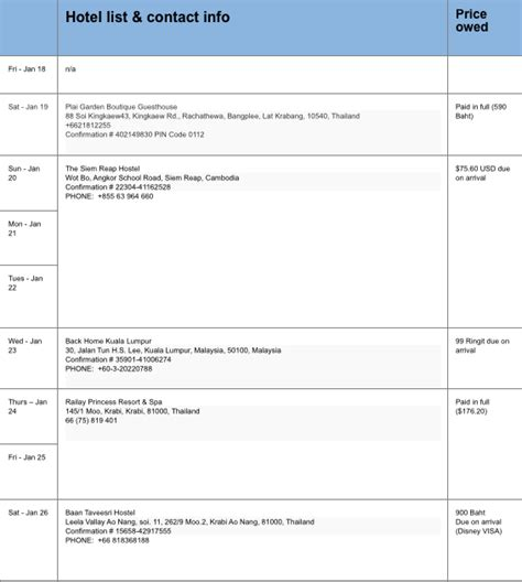 Travel Itinerary Template 4 Itinerary Templates Excel Xlts