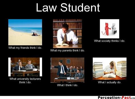Law Student  What People Think I Do, What I Really Do. Simple Packing Slip Template. Certificate Of Conformance Template. What To Put In The Summary Part Of A Resume Template. Thank You Powerpoint Template. What Skills Do You Need To Be A Medical Assistant Template. Hallway Pass Template 287280. Basic Newsletter Template. What Are The Interpersonal Skills Template