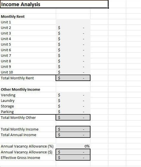 rental flow analysis spreadsheet for excel
