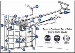 Garage Door Parts  Amarr Garage Door Parts Diagram