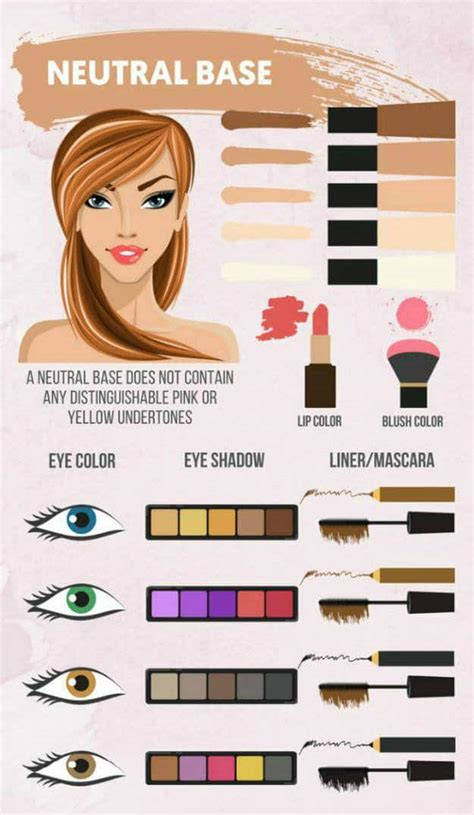 makeup guide makeup colors by skin tone makeup tutorials