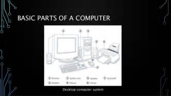 Basic Parts of Computer and Its Function