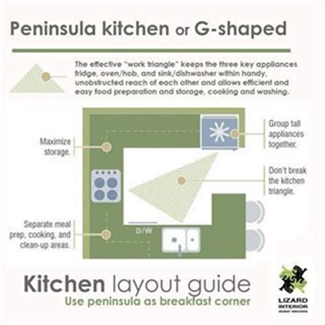 g shaped kitchen layout advantages and disadvantages g shaped kitchen layout advantages and disadvantages G Shaped Kitchen Layout Advantages And Disadvantages
