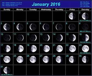 Moon Phase Chart February 2018 Moon Phases