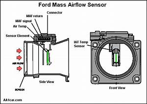 Mass Airflow Maf Sensors