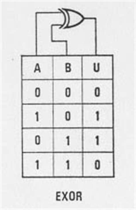 integrati porte logiche elettronica porte logiche ttl e c mos