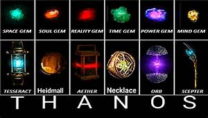 The Best Theory So Far About The Final Infinity Stone ...