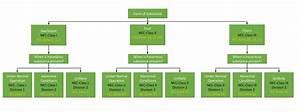 Hazardous Location Classification Guide  Nec Vs  Iec