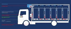 Comment Transporter Un Frigo : mode de fonctionnement frigoblock frigoblock ~ Medecine-chirurgie-esthetiques.com Avis de Voitures
