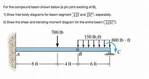 For The Compound Beam Shown Below  A Pin Joint Exi
