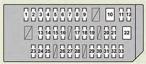Lexus Gx460  2010 - 2011  - Fuse Box Diagram