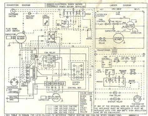 whirlpool furnace wiring diagram whirlpool electric oven