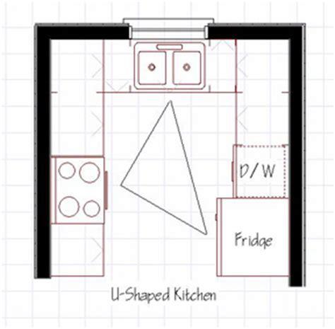 u shaped kitchen floor plan kitchen layout design fundamentals 171 oakwood renovation 8646