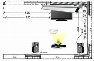 Videoprojecteur Salon : aide pour homecinema dans salon future maison ~ Dode.kayakingforconservation.com Idées de Décoration