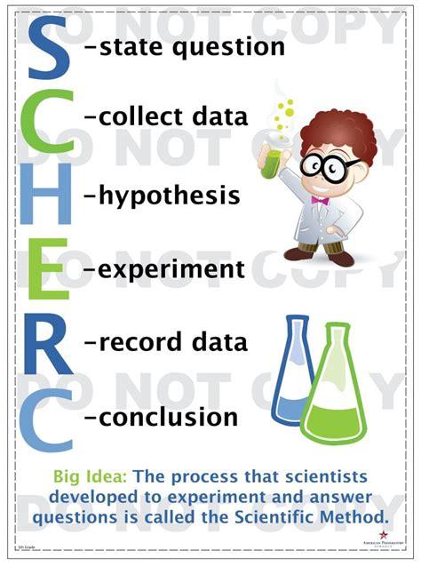 Scientific Method - 5th Grade - American Preparatory Schools
