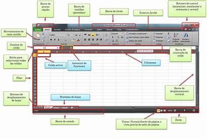 Excel Partes Pantalla Inicial Ventana Elementos Microsoft