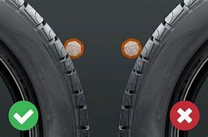 Tyre tread depth and tyre safety checks | RAC Drive
