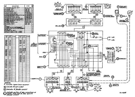 scr ae radio communications junction box aircraft version system wiring diagram