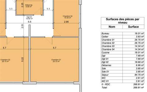 shon et surface habitable explications et définitions