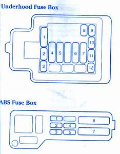 Honda Civic Lx 1992 Fuse Box  Block Circuit Breaker Diagram