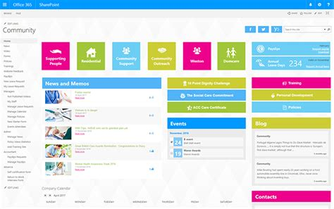 Business Vs Social Sharepoint Intranet Explained With