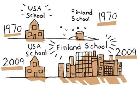 ranked    world educationally