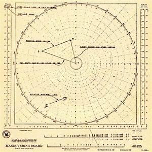 Radar Operators U0026 39  Manual