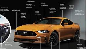 2018 Ford Mustang Specs Mustang GT Horsepower, 0 60 - YouTube