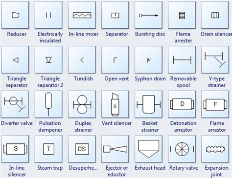 process  instrumentation drawing symbols   usage