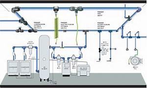 What Are Compressed Air Piping Systems