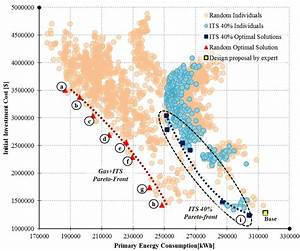 Energies | Free Full-Text | Method and Case Study of ...
