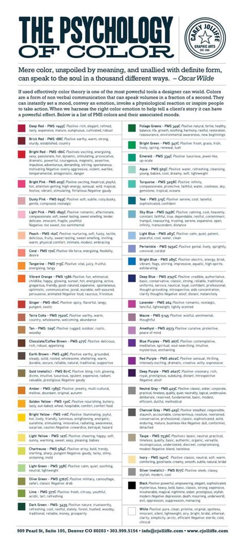 what colors make you feel pick the right color for design or decorating with this color psychology chart this works for