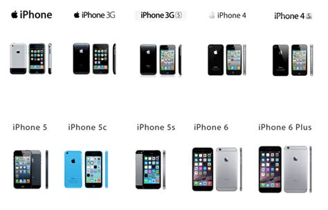 all iphone models all iphone models one 3g 3gs 4 4gs 5 5c 5s 6plus
