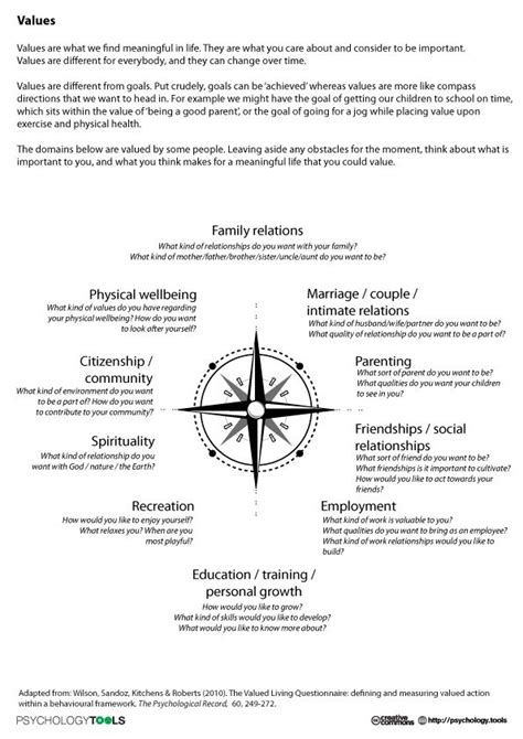 Values  Psychology Tools  Wise Words  Pinterest  Therapy Worksheets, Family Therapy