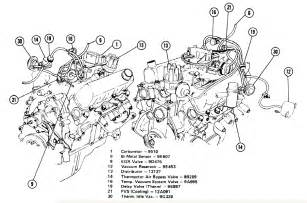 similiar chevy v engine diagram keywords 1984 chevy s10 engine diagram in addition chevy v6 engine diagram