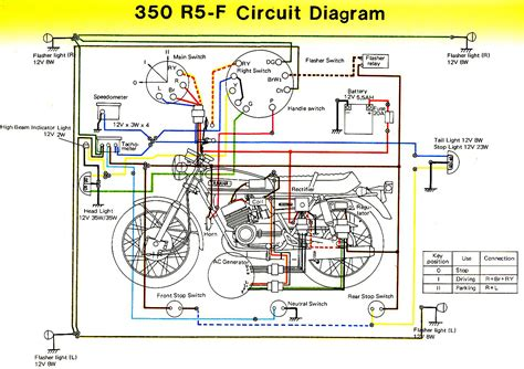 Yamaha R5 Wiring Diagram by Yamaha R5 R5 Wiring Diagrams