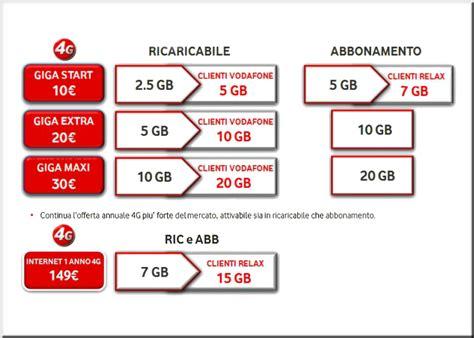 offerta telefonia mobile vodafone vodafone le migliori offerte di telefonia mobile