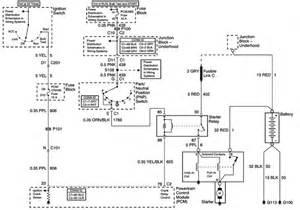 2003 chevy silverado ignition wiring diagram 2003 similiar 2003 chevy silverado ignition wiring diagram keywords on 2003 chevy silverado ignition wiring diagram