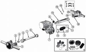 Diagrama Ejes Transmision Jeep Kj Liberty 2002  2007