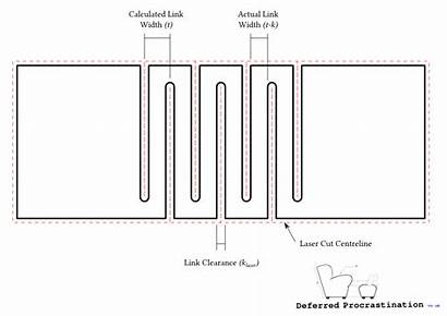 Laser Hinge Cnc Bend Kerf Cut Lattice