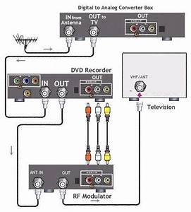 Hook Up Diagram Dtv Converter Box  Tv  Vcr  Dvd