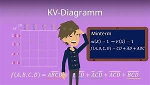 Kv Diagramm - Erkl U00e4rung Und Beispiel