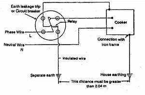 electrical topics earth leakage circuit breaker With earth current relay